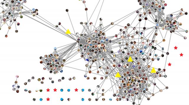 Mapeamento das relações sociais e parceiros amorosos de pesquisador