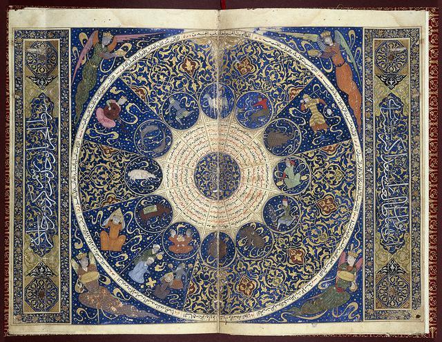 Horóscopo feito à mão do príncipe Iskandar