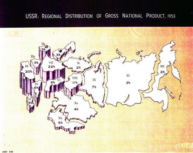 Participação de diferentes regiões da URSS no PIB de 1953