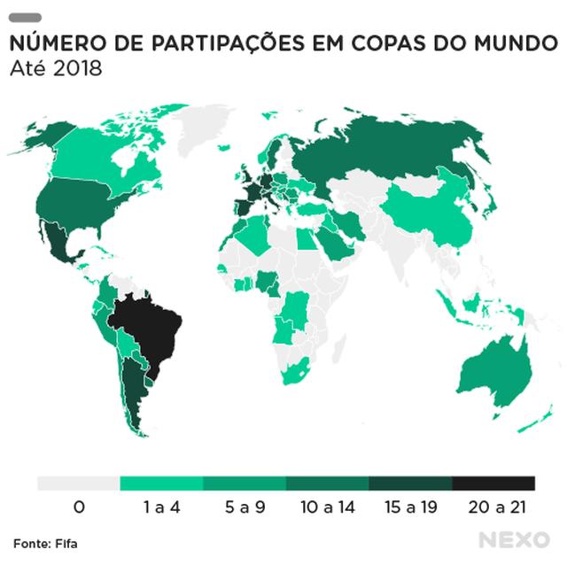 Número de participações em Copas do Mundo