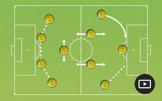 Como os esquemas táticos no futebol evoluíram ao longo do tempo