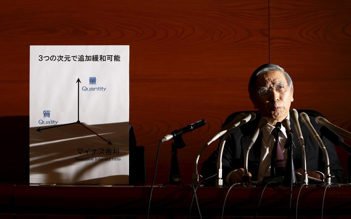Presidente do Banco Central do Japão, Haruhiko Kuroda, surpreendeu o mundo com decisão de baixar juros