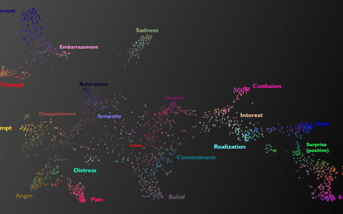 Mapa dos arroubos vocais divididos por emoções
