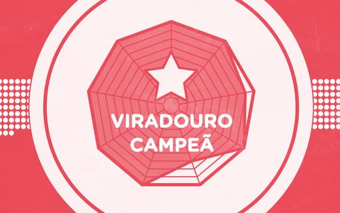 O desempenho das escolas de samba no Carnaval do Rio de 2020
