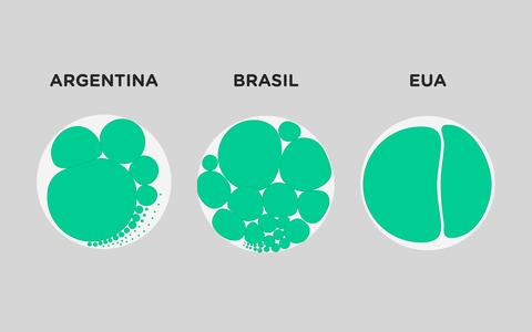 O número de partidos políticos no Brasil e no mundo