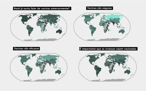 Como é a percepção quanto às vacinas em cada país