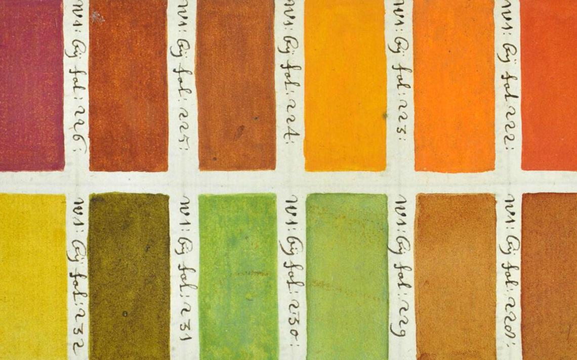 Sistema de cores feito por A.Boogart, em 1692