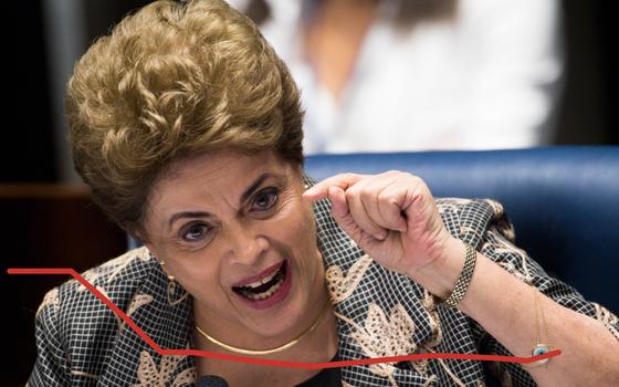 Dilma Rousseff: da reeleição ao impeachment no Congresso