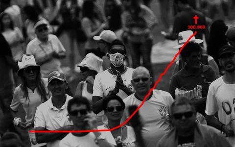 O cálculo de uma tragédia: Brasil sem máscara