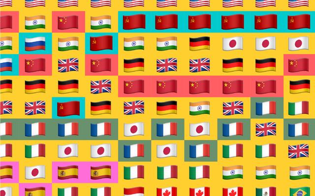 Resultado de imagem para Quais as maiores economias do mundo, de 1900 até hoje