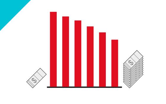 Inflação acumulada desde 2020 é maior para os mais pobres