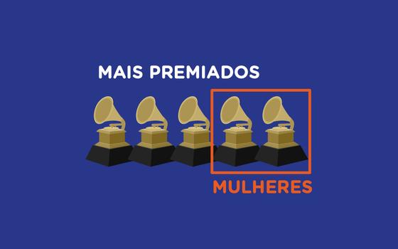 As premiações do Grammy e o perfil dos principais vencedores
