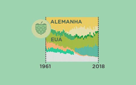 De onde vem o lúpulo, utilizado na produção de cerveja