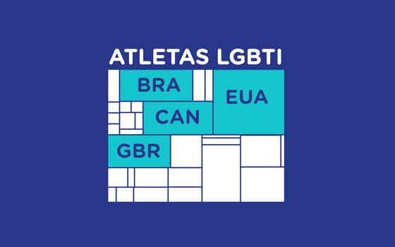 A participação de atletas LGBTI na Olimpíada de Tóquio