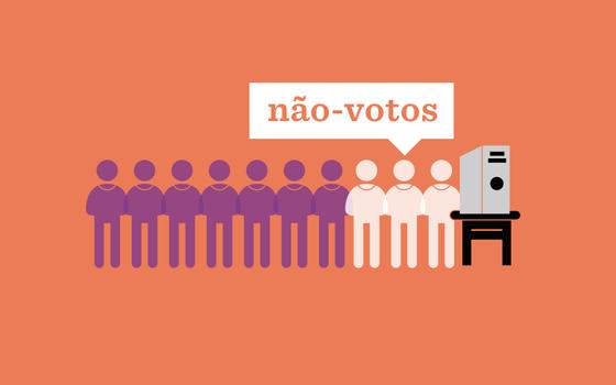 Abstenções, brancos e nulos: os não-votos em 2020
