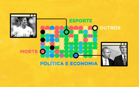 As buscas no Google com maior ascensão no Brasil em 2019