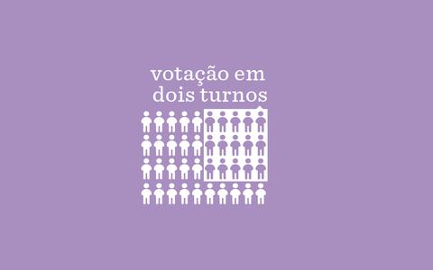 Quais municípios podem ter segundo turno  na eleição de 2020