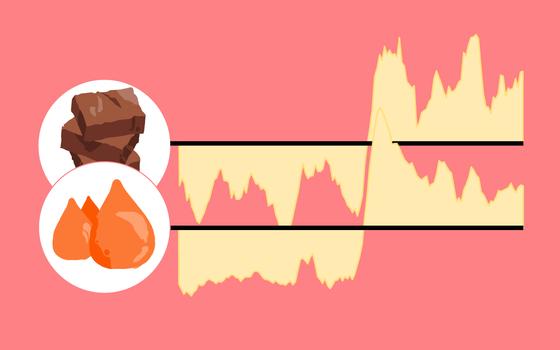 O aumento das buscas por 'como fazer' diferentes comidas