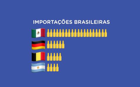 O comércio de cerveja pelo mundo: de onde vem e para onde vai