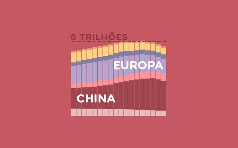 Como é o consumo de cigarros ao redor do mundo