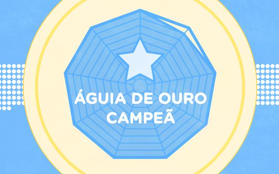 O desempenho das escolas de samba no Carnaval paulistano de 2020