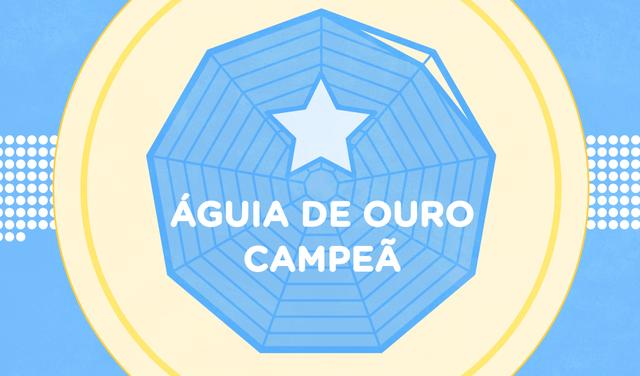 Gráfico ilustrativo do desempenho da Águia de Ouro, campeã do carnaval paulista em 2020