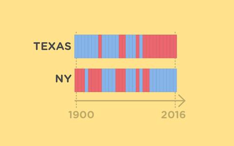 O histórico das eleições presidenciais nos EUA