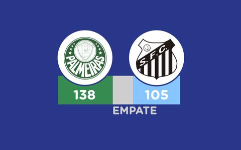 O histórico de jogos entre Santos e Palmeiras
