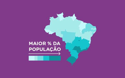 Quem tinha plano de saúde no Brasil antes da pandemia