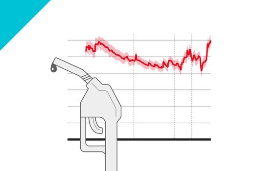 Preço da gasolina no Brasil é o mais alto desde maio de 2004