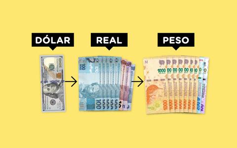 O valor das notas de dinheiro das maiores economias do mundo