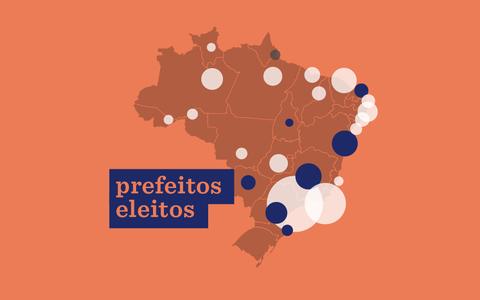 O resultado das eleições para prefeito nas capitais