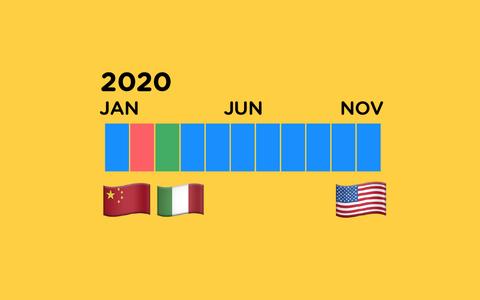 O interesse dos brasileiros por outros países, segundo o Google
