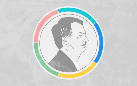 Um ano de Bolsonaro: opinião pública, tuítes, Congresso e viagens