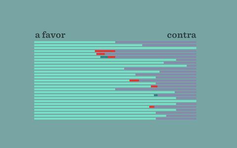 A votação do impeachment na Câmara em 15 gráficos