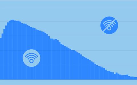 O uso do celular e o acesso à internet por faixa etária no Brasil
