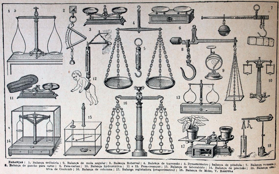 Na imagem, diversos modelos de balanças são representados de forma ilustrada, em preto e branco.