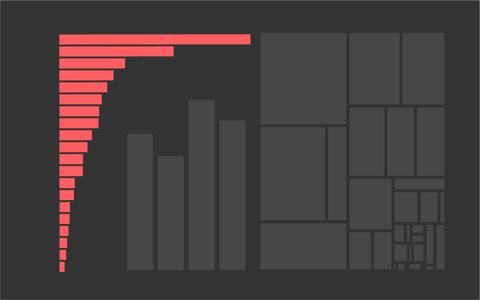 A conquista e a perda de poder dos partidos em 4 gráficos