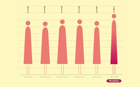 A distância entre o corpo da indústria da moda e o corpo real