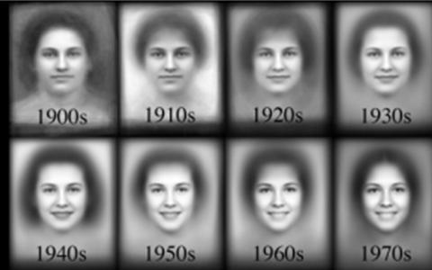 Por que ninguém sorria em fotos antigas