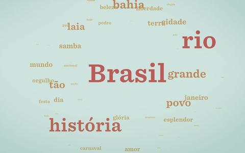 De 'Brasil' a 'amor': os termos mais usados nos sambas-enredos