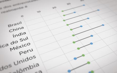 Quanto o 1% mais rico de um país deveria concentrar?