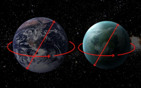 Compare os planetas fictícios de Star Wars aos do Sistema Solar