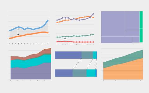 O Regime Geral de Previdência Social em 6 gráficos