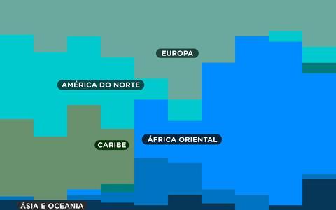 Das corridas curtas às longas: o desempenho por região do mundo