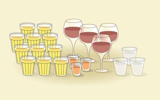 Consumo de álcool: quantidades e preferências