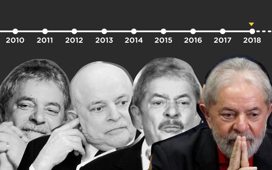Lula na sua pior hora: da aprovação recorde à prisão por corrupção