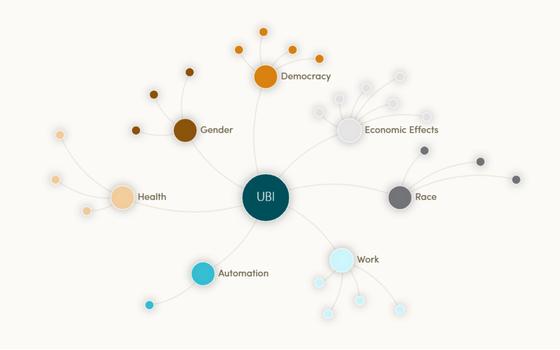 A plataforma que reúne estudos sobre renda básica