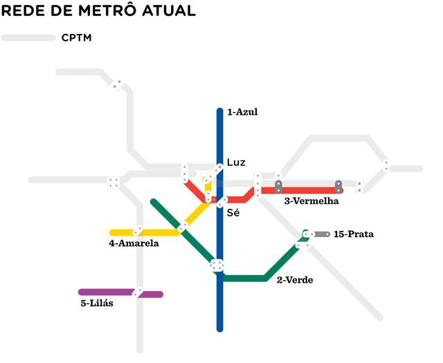 Extensão da malha metroviária paulistana no início de 2017