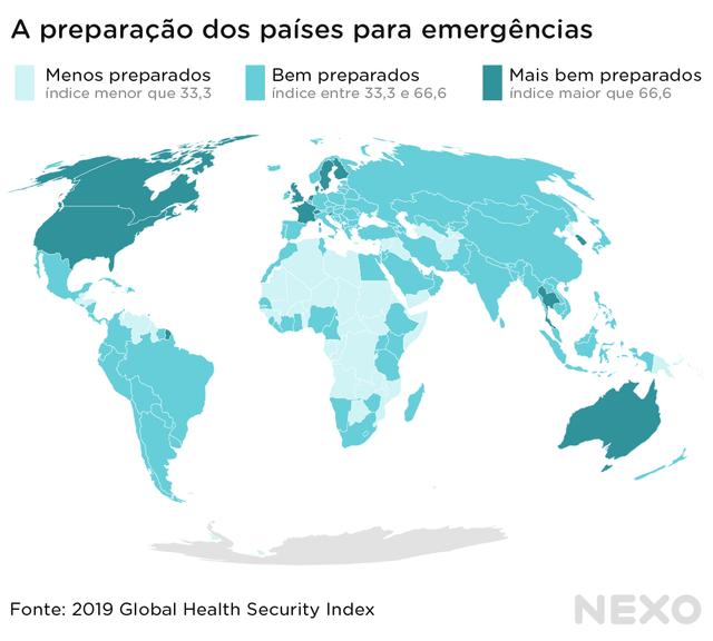 Mapa mostra países mais bem preparados, bem preparados ou pouco preparados para emergências de saúde. Mais bem preparados estão nos países mais ricos, enquanto os bem preparados ou menos preparados se concentram nos países em desenvolvimento, em geral.